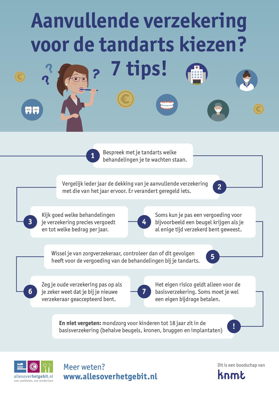 7 tips tandarts verzekering